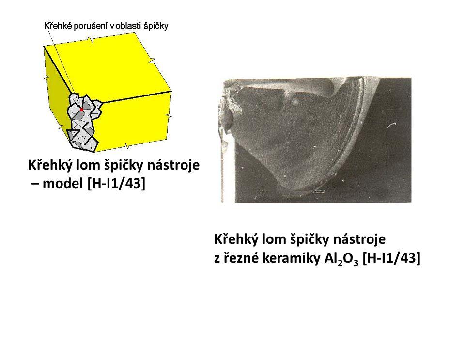Křehký lom špičky nástroje – model [H-I1/43] z řezné keramiky Al2O3 [H-I1/43]